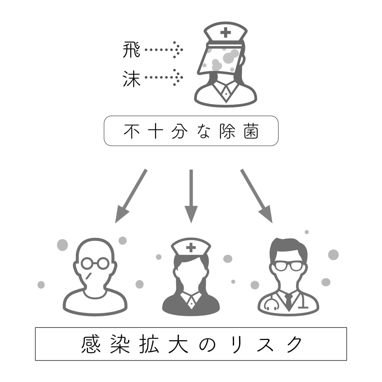 感染対策のプロフェッショル